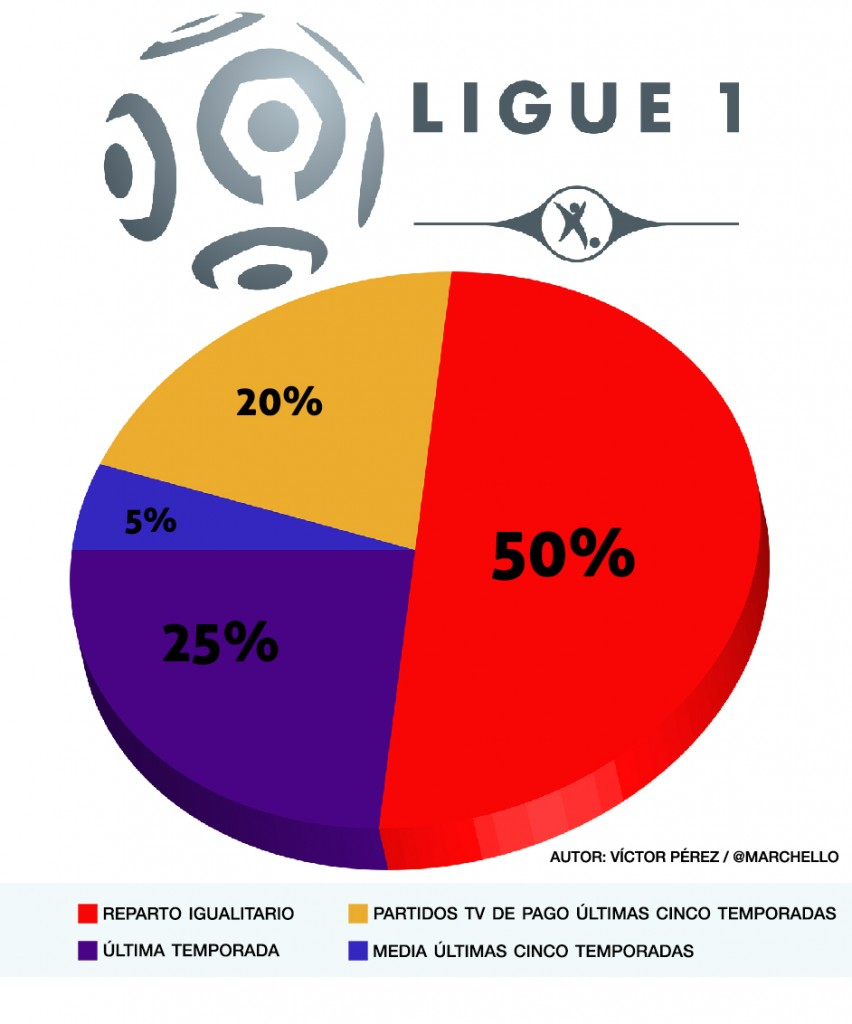 franciadefinitivoweb