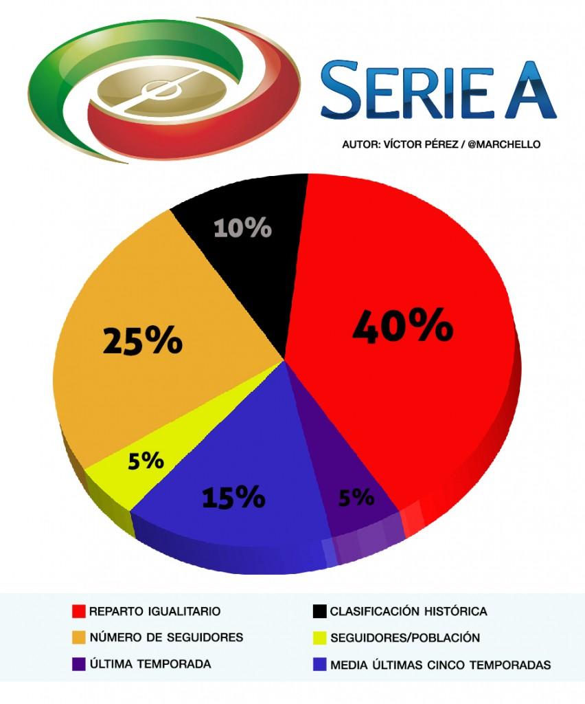 italiadefinitivoweb